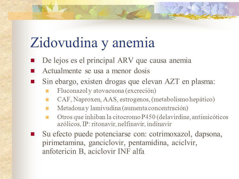 Zidovudina y anemia De lejos es el principal ARV que causa anemia Actualmente se usa a menor dosis Sin ebargo, existen drogas que elevan AZT en plasma