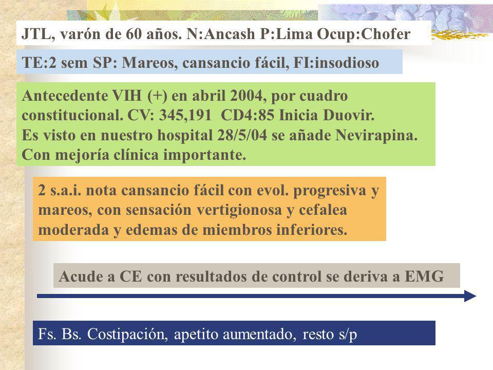 JTL, varón de 60 años. N:Ancash P:Lima Ocup:Chofer TE:2 sem SP: Mareos, cansancio fácil, FI:insodioso Antecedente VIH (+) en abril 2004, por cuadro co