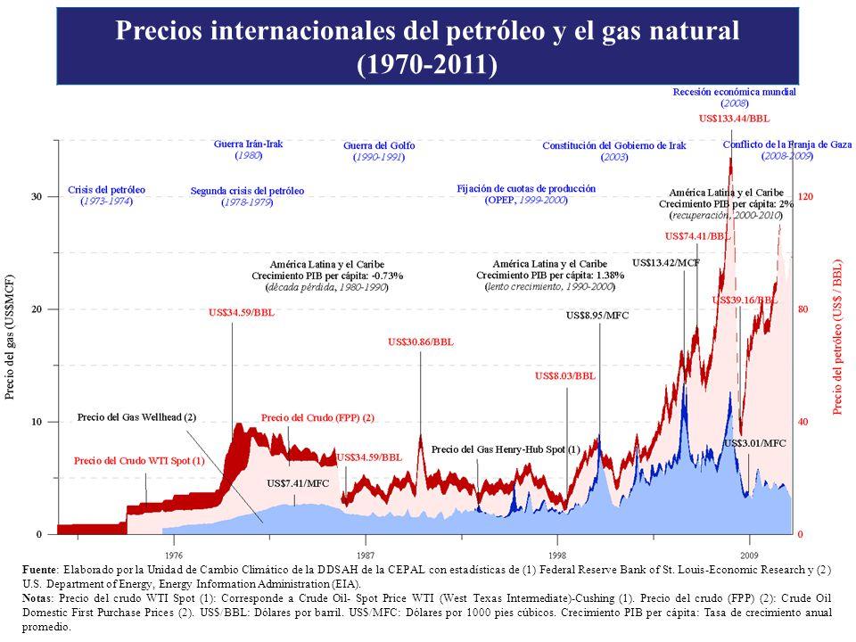 Precios internacionales del petróleo y el gas natural (1970-2011) Fuente: Elaborado por la Unidad de Cambio Climático de la DDSAH de la CEPAL con estadísticas de (1) Federal Reserve Bank of St.