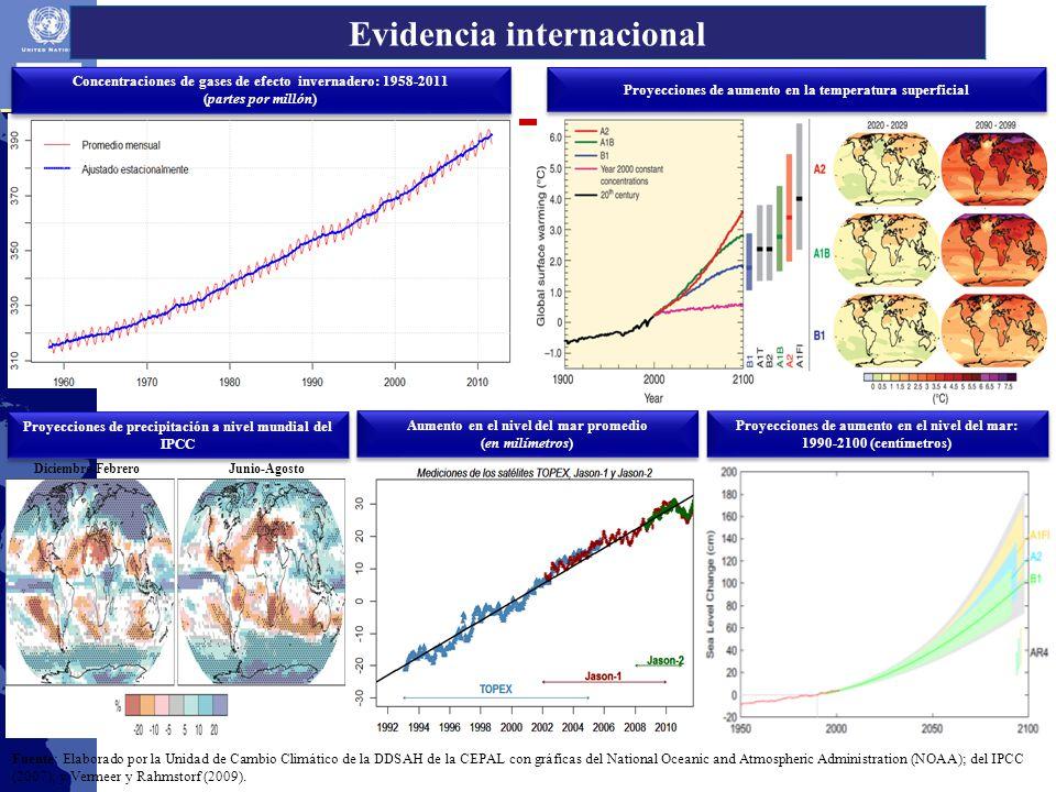 Evidencia internacional Fuente: Elaborado por la Unidad de Cambio Climático de la DDSAH de la CEPAL con gráficas del National Oceanic and Atmospheric Administration (NOAA); del IPCC (2007); y Vermeer y Rahmstorf (2009).