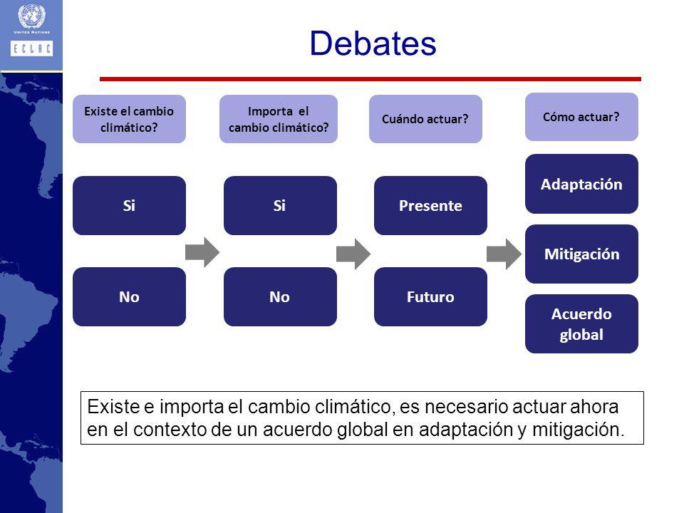 Si Adaptación Mitigación Acuerdo global No Si No Presente Futuro Existe el cambio climático.