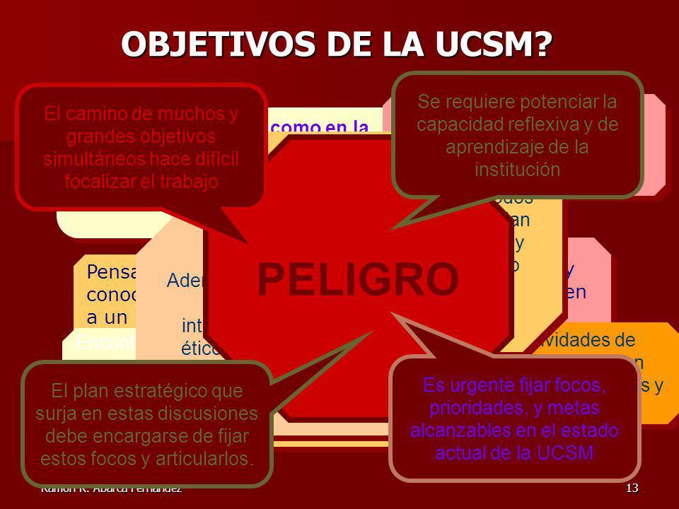 13 OBJETIVOS DE LA UCSM.