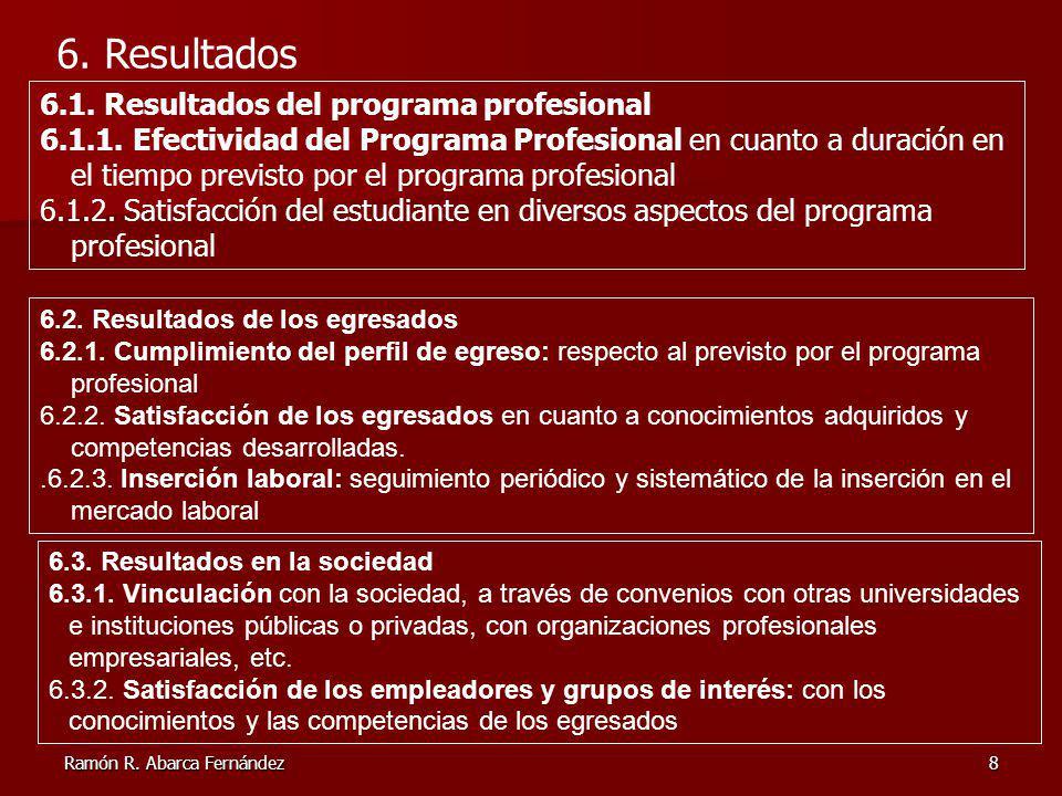 Ramón R.Abarca Fernández8 6.1. Resultados del programa profesional 6.1.1.