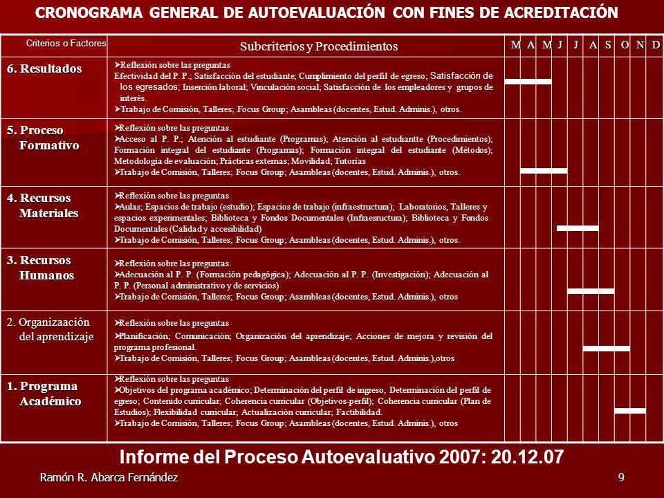 9 CRONOGRAMA GENERAL DE AUTOEVALUACIÓN CON FINES DE ACREDITACIÓNMAMJJASOND 6.
