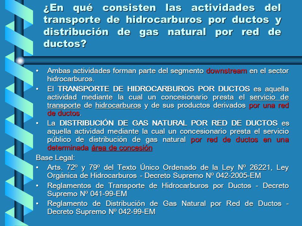 ¿En qué consisten las actividades del transporte de hidrocarburos por ductos y distribución de gas natural por red de ductos.