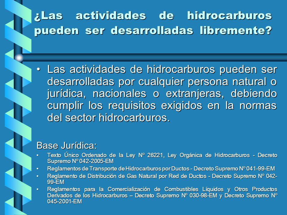 ¿Las actividades de hidrocarburos pueden ser desarrolladas libremente.
