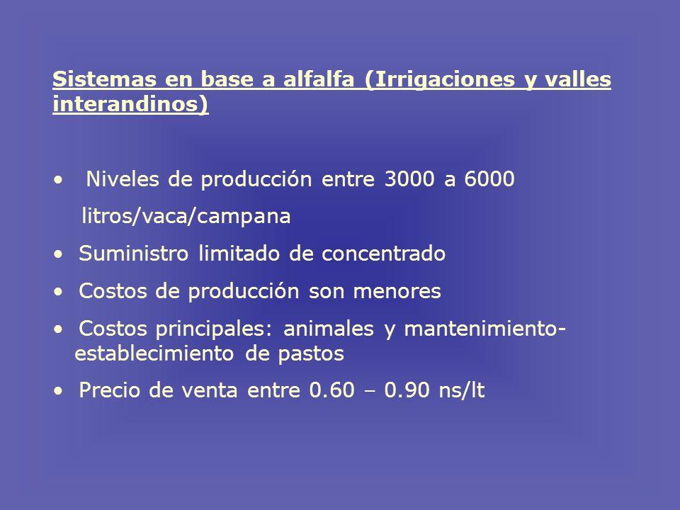 Sistemas en base a alfalfa (Irrigaciones y valles interandinos) Niveles de producción entre 3000 a 6000 litros/vaca/campana Suministro limitado de concentrado Costos de producción son menores Costos principales: animales y mantenimiento- establecimiento de pastos Precio de venta entre 0.60 – 0.90 ns/lt