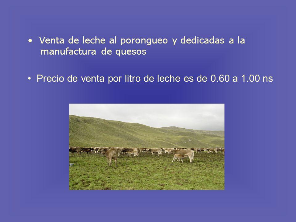 Venta de leche al porongueo y dedicadas a la manufactura de quesos Precio de venta por litro de leche es de 0.60 a 1.00 ns