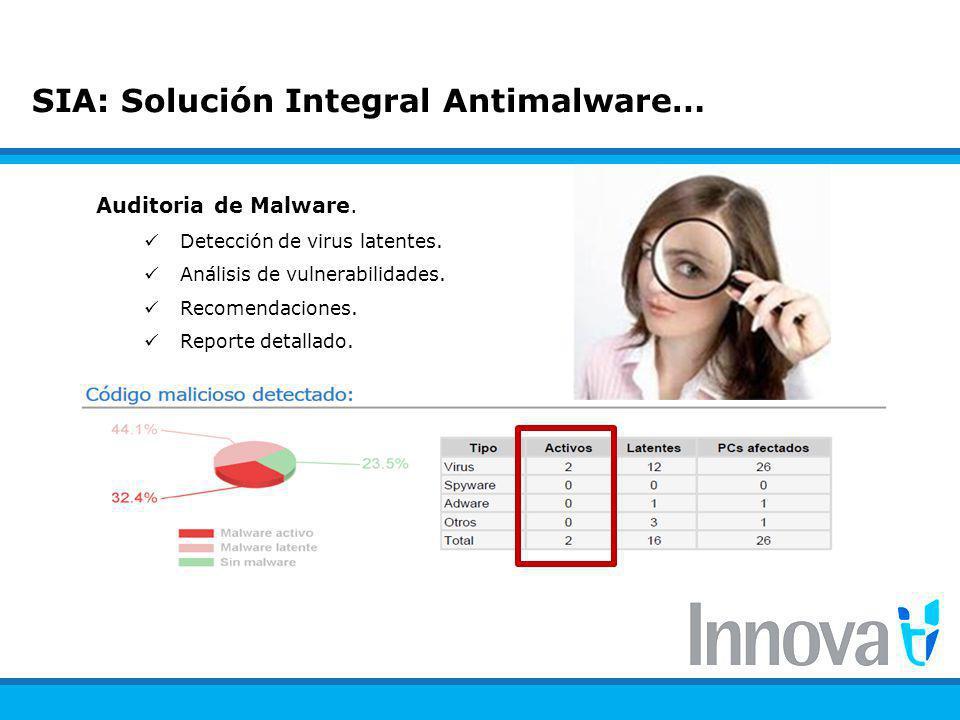 Auditoria de Malware. Detección de virus latentes. Análisis de vulnerabilidades. Recomendaciones. Reporte detallado. SIA: Solución Integral Antimalwar