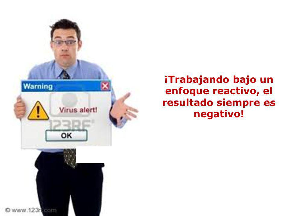 Enfoque Tradicional Solución antivirus 1.Tecnología basada en firmas.