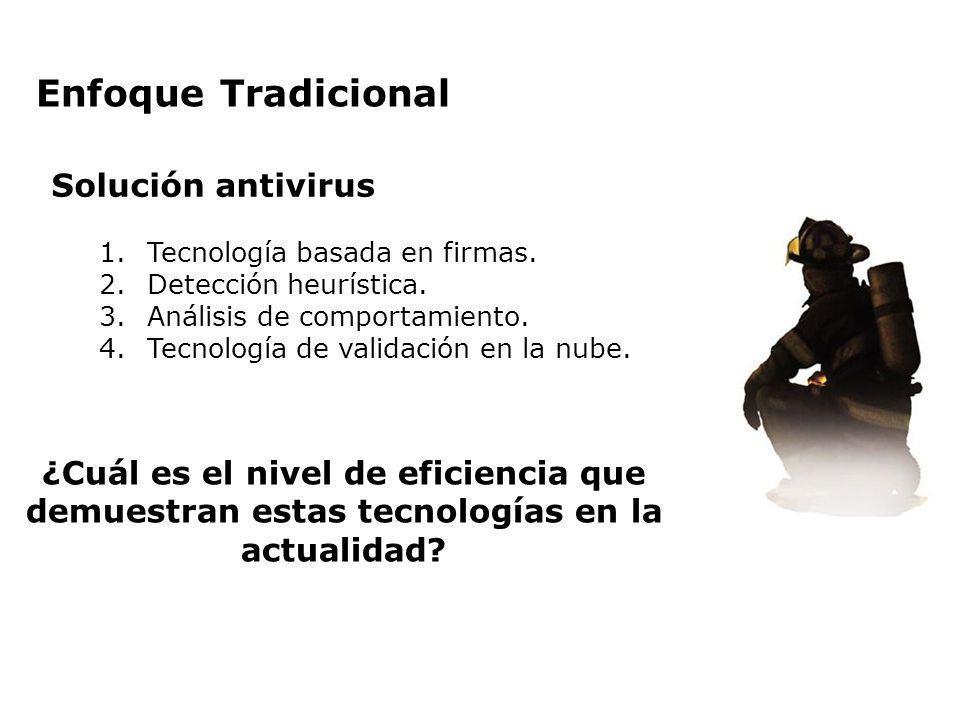 Enfoque Tradicional Solución antivirus 1.Tecnología basada en firmas. 2.Detección heurística. 3.Análisis de comportamiento. 4.Tecnología de validación