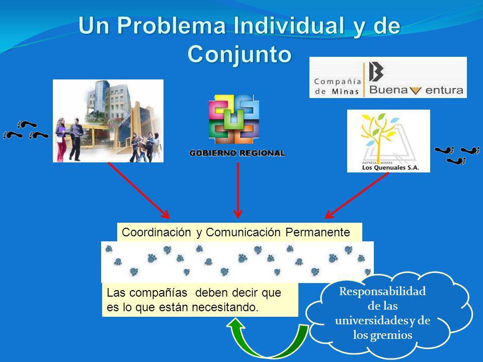 Coordinación y Comunicación Permanente Las compañías deben decir que es lo que están necesitando.