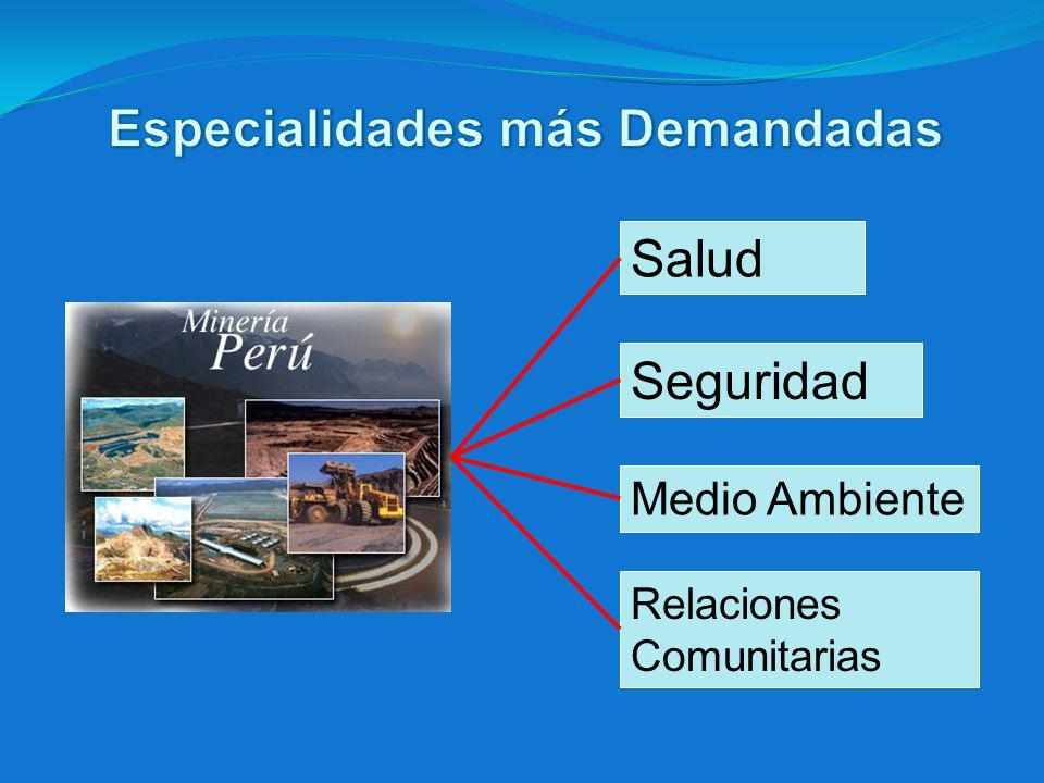 Salud Seguridad Medio Ambiente Relaciones Comunitarias