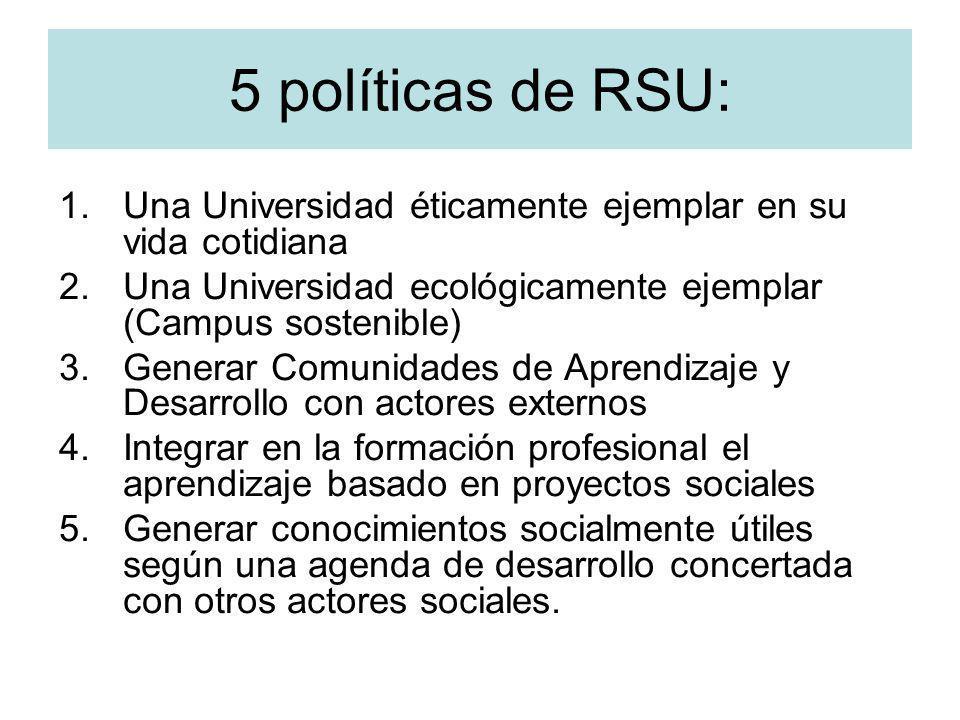 5 políticas de RSU: 1.Una Universidad éticamente ejemplar en su vida cotidiana 2.Una Universidad ecológicamente ejemplar (Campus sostenible) 3.Generar