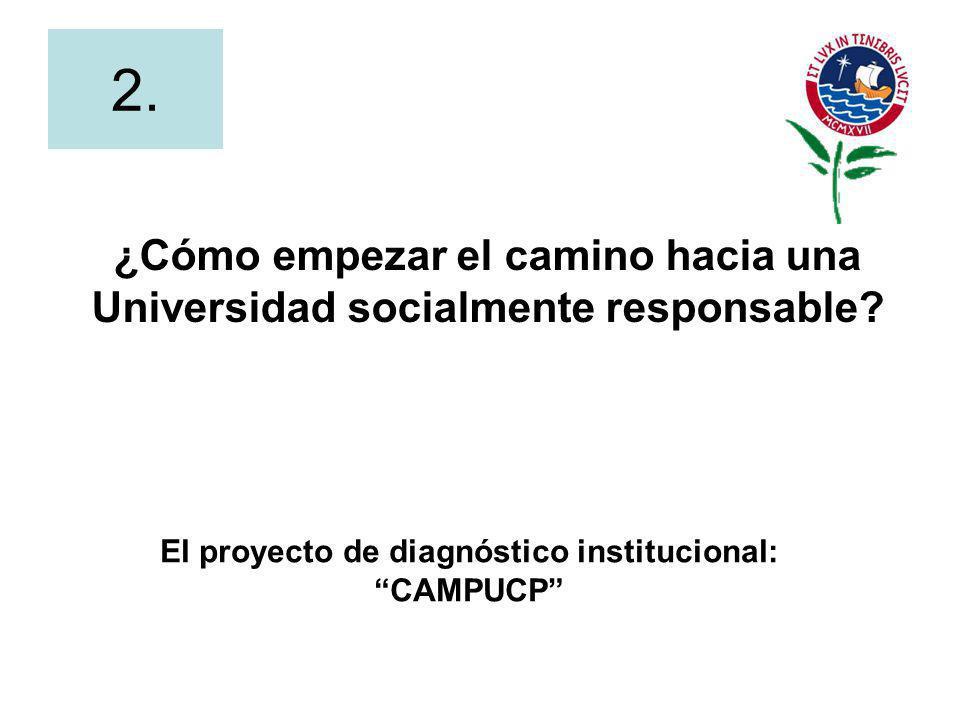 2. ¿Cómo empezar el camino hacia una Universidad socialmente responsable? El proyecto de diagnóstico institucional: CAMPUCP