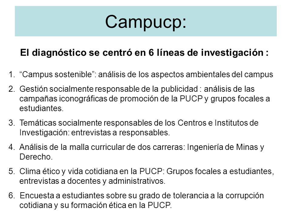 Campucp: El diagnóstico se centró en 6 líneas de investigación : 1.Campus sostenible: análisis de los aspectos ambientales del campus 2.Gestión social