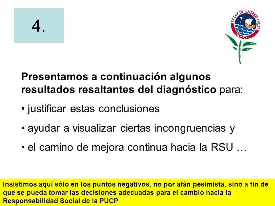 4. Presentamos a continuación algunos resultados resaltantes del diagnóstico para: justificar estas conclusiones ayudar a visualizar ciertas incongrue