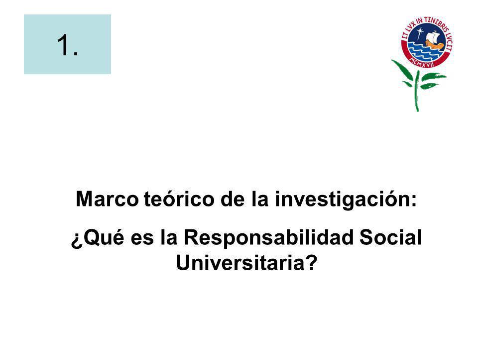 1. Marco teórico de la investigación: ¿Qué es la Responsabilidad Social Universitaria?
