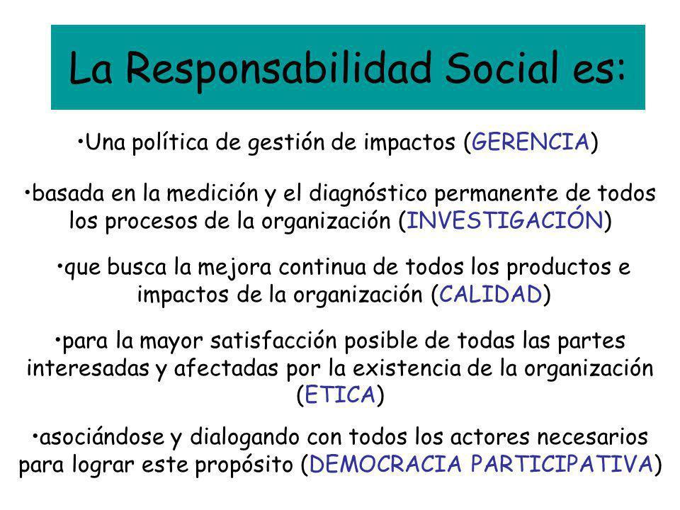 La Responsabilidad Social es: asociándose y dialogando con todos los actores necesarios para lograr este propósito (DEMOCRACIA PARTICIPATIVA) Una polí