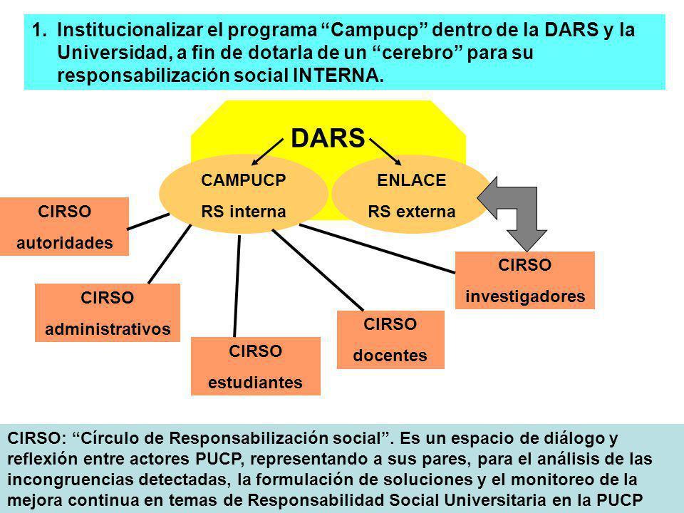 1.Institucionalizar el programa Campucp dentro de la DARS y la Universidad, a fin de dotarla de un cerebro para su responsabilización social INTERNA.
