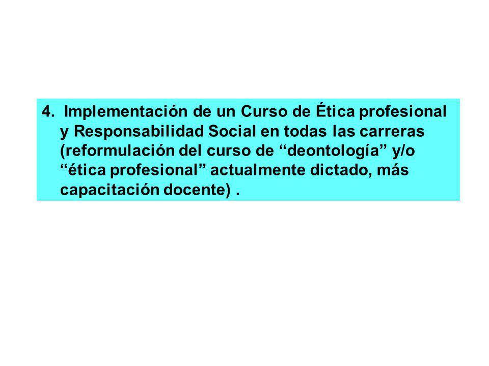 4. Implementación de un Curso de Ética profesional y Responsabilidad Social en todas las carreras (reformulación del curso de deontología y/o ética pr