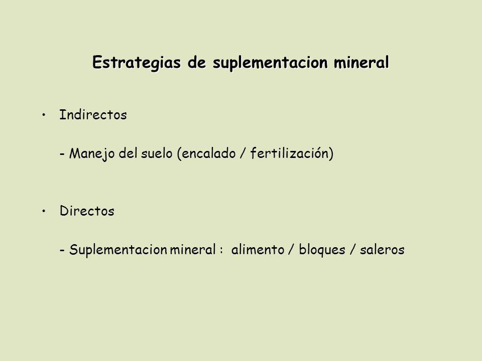Estrategias de suplementacion mineral Indirectos - Manejo del suelo (encalado / fertilización) Directos - Suplementacion mineral : alimento / bloques / saleros