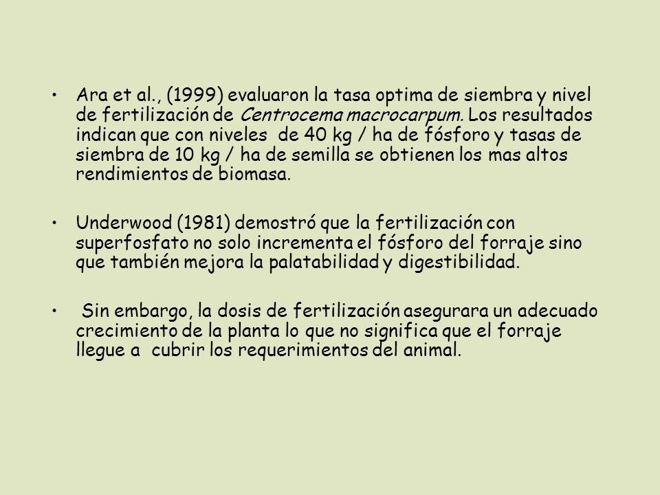 Ara et al., (1999) evaluaron la tasa optima de siembra y nivel de fertilización de Centrocema macrocarpum.