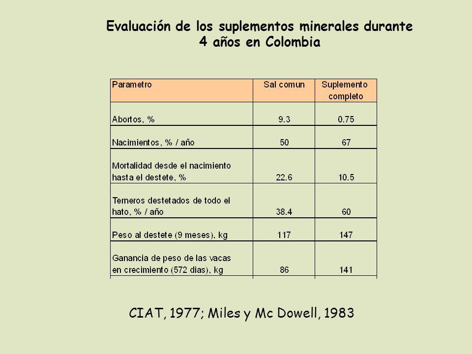 Evaluación de los suplementos minerales durante 4 años en Colombia CIAT, 1977; Miles y Mc Dowell, 1983