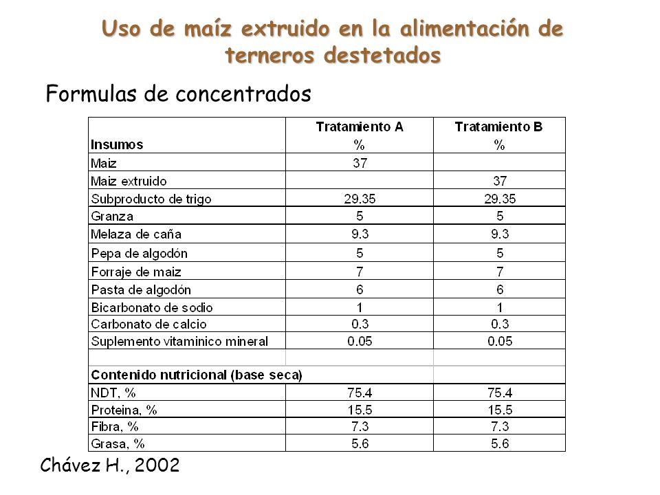 Evaluaciones realizadas en establos comerciales para monitorear desarrollo y crecimiento de animales de recría