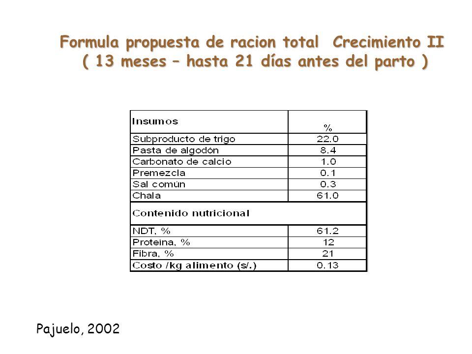 Formula propuesta de racion total Crecimiento I ( destete – 12 meses de edad) ( destete – 12 meses de edad) Pajuelo, 2002
