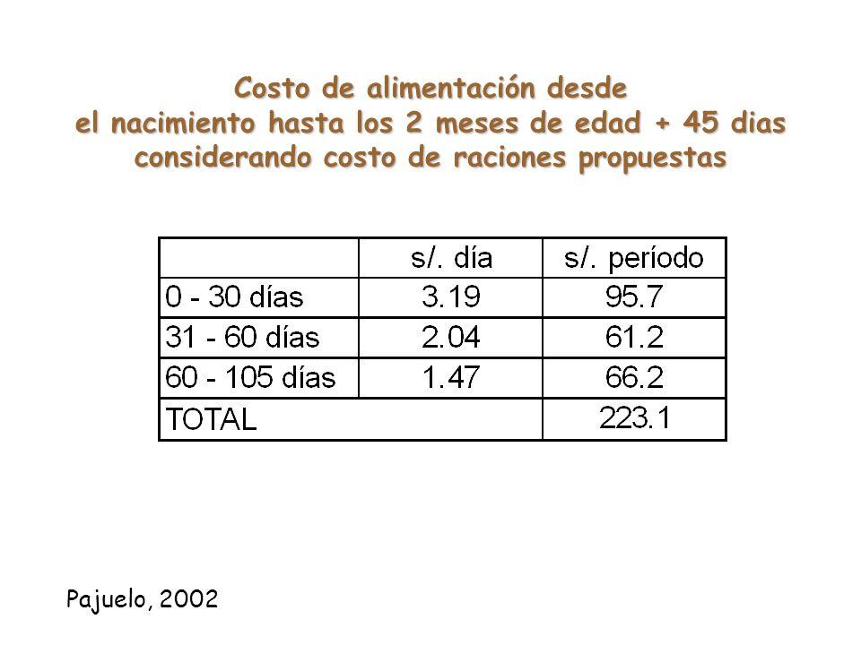 Formula propuesta de racion total Crecimiento II ( 13 meses – hasta 21 días antes del parto ) ( 13 meses – hasta 21 días antes del parto ) Pajuelo, 20
