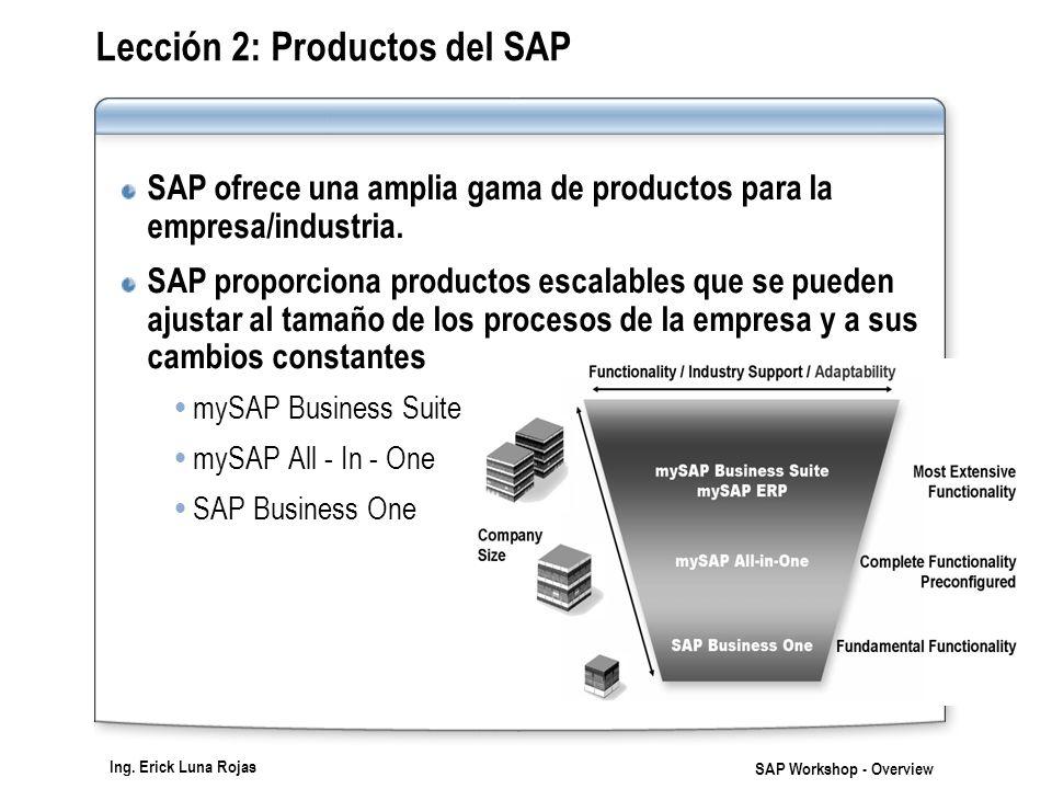 Ing. Erick Luna Rojas SAP Workshop - Overview Lección 2: Productos del SAP SAP ofrece una amplia gama de productos para la empresa/industria. SAP prop