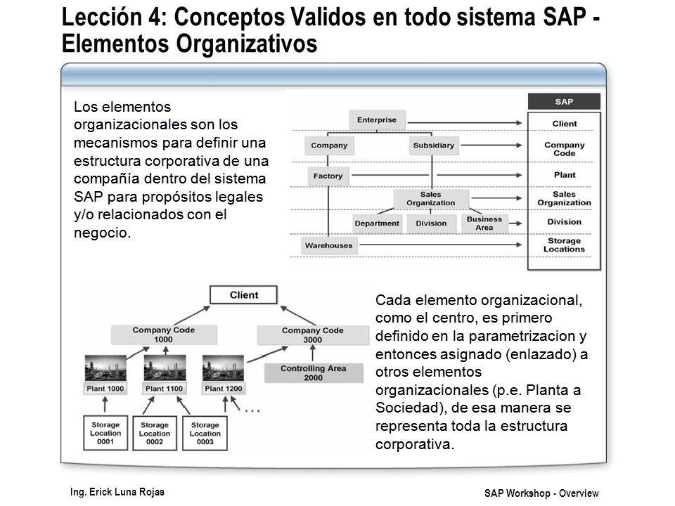 Ing. Erick Luna Rojas SAP Workshop - Overview Lección 4: Conceptos Validos en todo sistema SAP - Elementos Organizativos Los elementos organizacionale