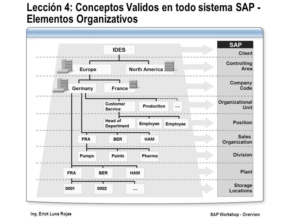Ing. Erick Luna Rojas SAP Workshop - Overview Lección 4: Conceptos Validos en todo sistema SAP - Elementos Organizativos