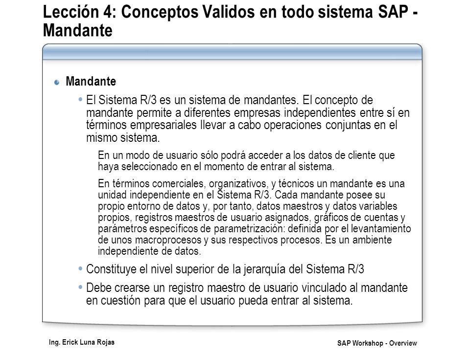 Ing. Erick Luna Rojas SAP Workshop - Overview Lección 4: Conceptos Validos en todo sistema SAP - Mandante Mandante El Sistema R/3 es un sistema de man