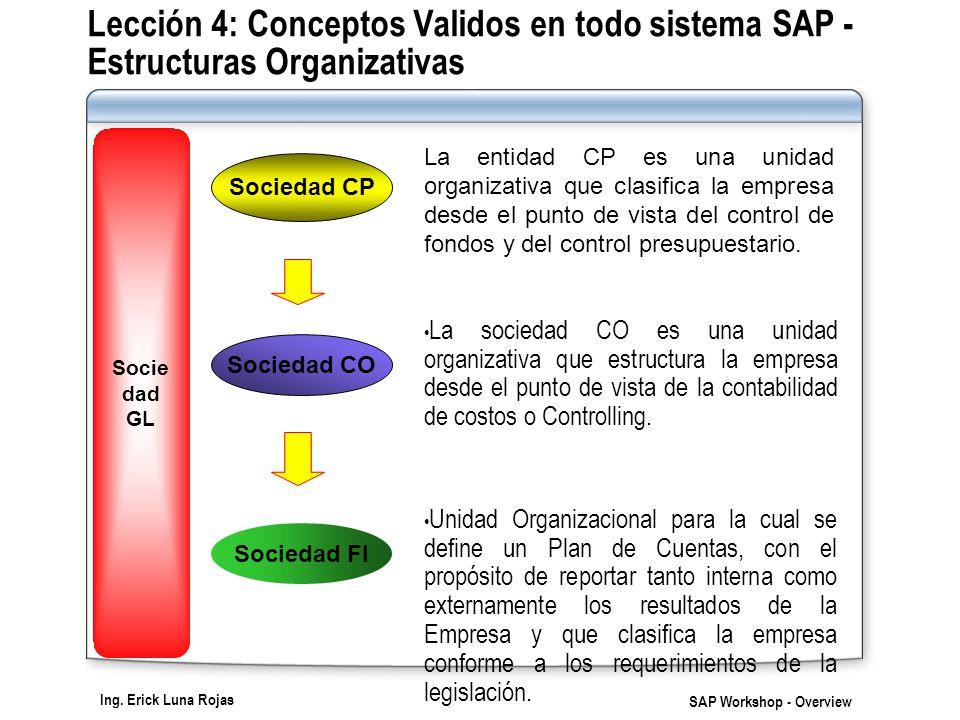 Ing. Erick Luna Rojas SAP Workshop - Overview Lección 4: Conceptos Validos en todo sistema SAP - Estructuras Organizativas Sociedad CO Sociedad CP Soc