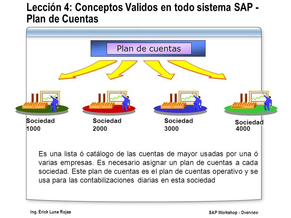 Ing. Erick Luna Rojas SAP Workshop - Overview Lección 4: Conceptos Validos en todo sistema SAP - Plan de Cuentas Sociedad 1000 Sociedad 2000 Sociedad