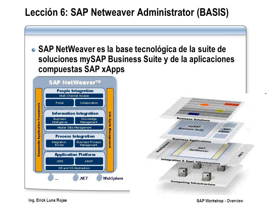 Ing. Erick Luna Rojas SAP Workshop - Overview Lección 6: SAP Netweaver Administrator (BASIS) SAP NetWeaver es la base tecnológica de la suite de soluc