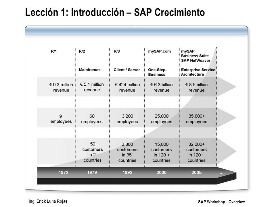 Ing. Erick Luna Rojas SAP Workshop - Overview Lección 1: Introducción – SAP Crecimiento