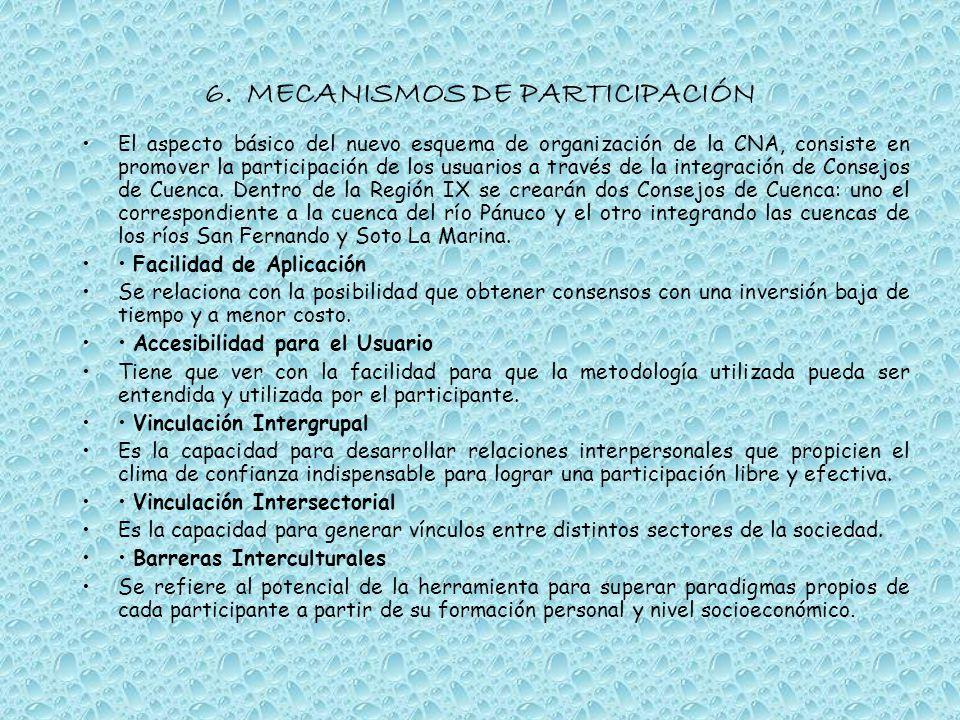 6. MECANISMOS DE PARTICIPACIÓN El aspecto básico del nuevo esquema de organización de la CNA, consiste en promover la participación de los usuarios a