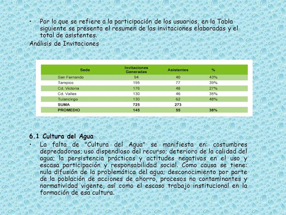 Lineamientos Programas de difusión de la problemática del agua por cuenca.