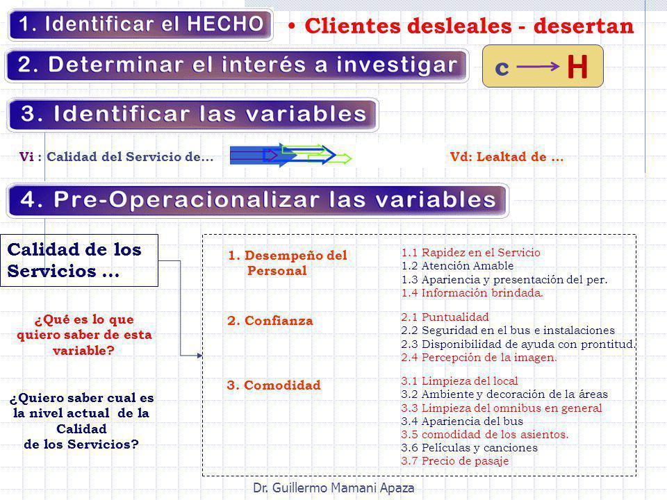 Dr. Guillermo Mamani Apaza Clientes desleales - desertan Vi : Calidad del Servicio de… Vd: Lealtad de … c H ¿Qué es lo que quiero saber de esta variab