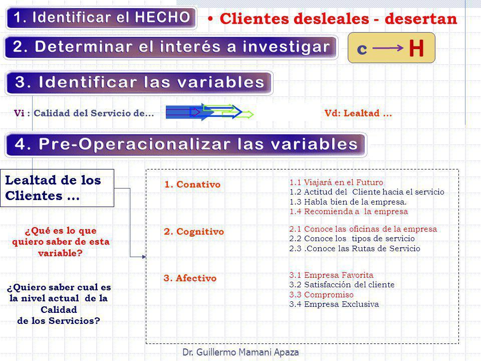 Dr. Guillermo Mamani Apaza Clientes desleales - desertan Vi : Calidad del Servicio de… Vd: Lealtad … c H ¿Qué es lo que quiero saber de esta variable?