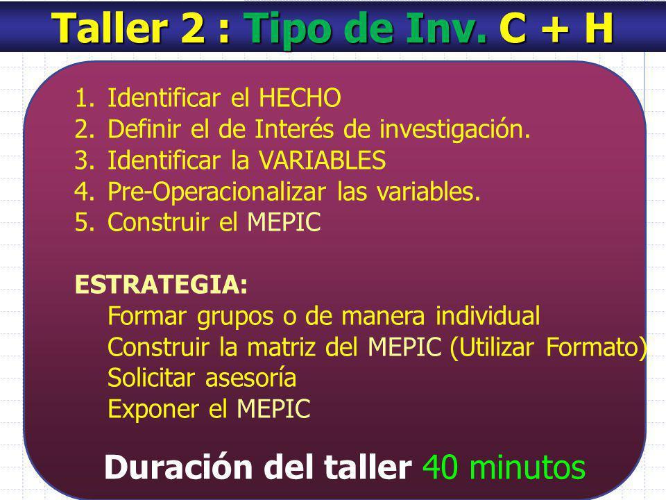 Dr. Guillermo Mamani Apaza Taller 2 : Tipo de Inv. C + H 1.Identificar el HECHO 2.Definir el de Interés de investigación. 3.Identificar la VARIABLES 4
