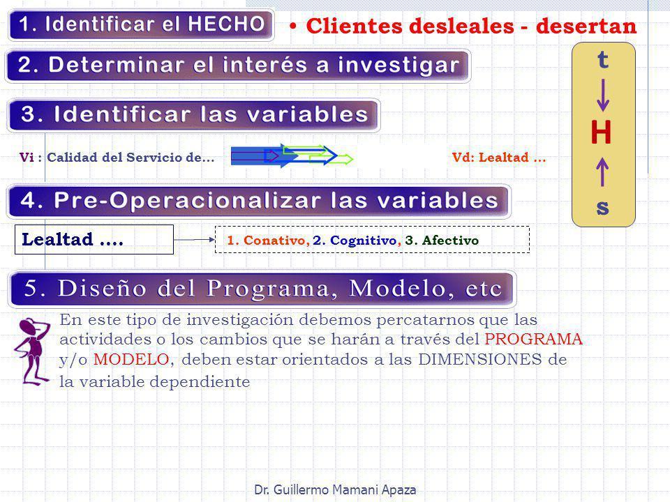Dr. Guillermo Mamani Apaza Clientes desleales - desertan Vi : Calidad del Servicio de… Vd: Lealtad … 1. Conativo, 2. Cognitivo, 3. Afectivo Lealtad ….