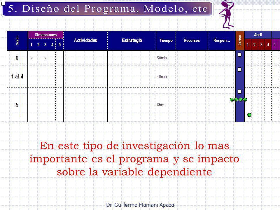 Dr. Guillermo Mamani Apaza En este tipo de investigación lo mas importante es el programa y se impacto sobre la variable dependiente