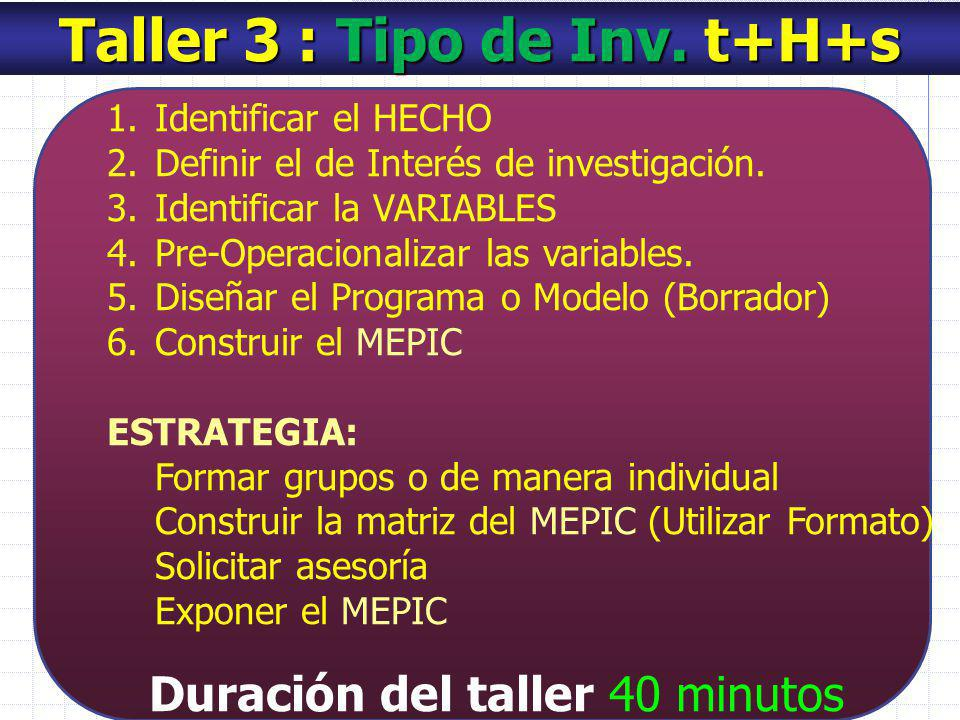 Dr. Guillermo Mamani Apaza Taller 3 : Tipo de Inv. t+H+s 1.Identificar el HECHO 2.Definir el de Interés de investigación. 3.Identificar la VARIABLES 4