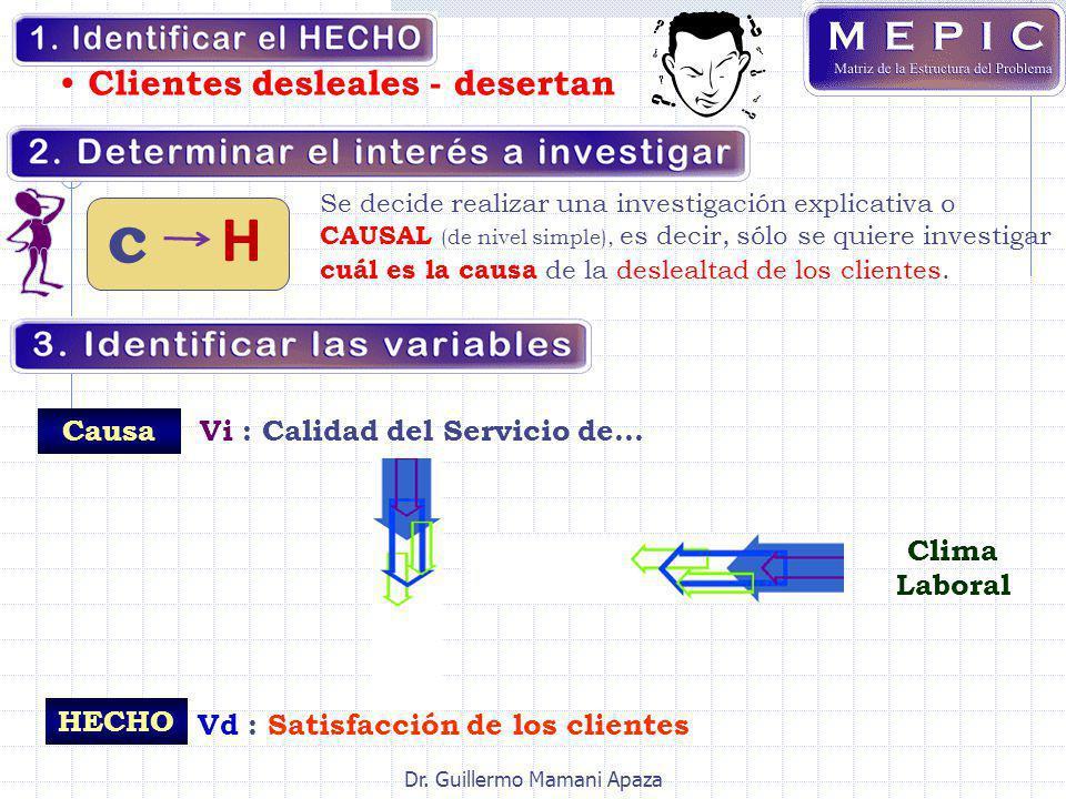 Dr. Guillermo Mamani Apaza Clientes desleales - desertan c H Se decide realizar una investigación explicativa o CAUSAL (de nivel simple), es decir, só