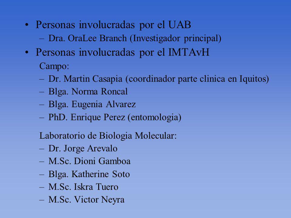Objetivo general Investigar la distribución y mantenimiento de Plasmodium en diversos poblados de Iquitos Objetivos específicos –Determinar la diversi
