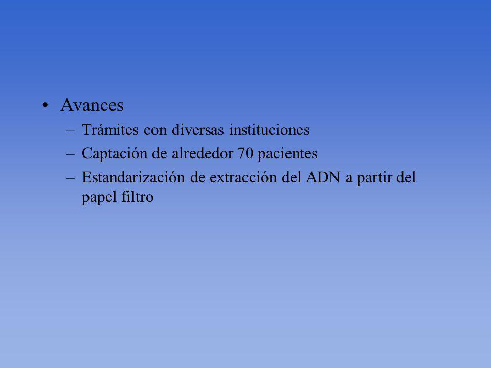 Personas involucradas por el IMTA-Amberes –Dr. Umberto D'Alessandro –Dr. Jean-Claude Dujardin Andrea Bernasconi (medico italiano que apoyara la parte
